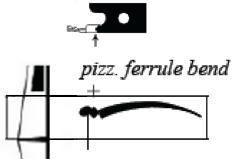 vln pizz ferr bend